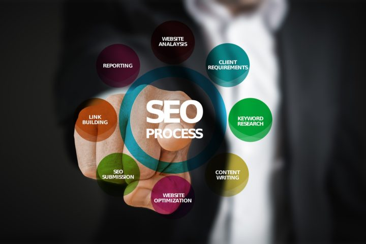 Optimize The Search Through The Services Of SEO Company